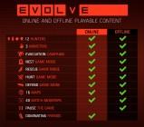 Evolve - open beta test infographic